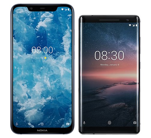 Nokia 8.1, Sirocco Always On Display Glance