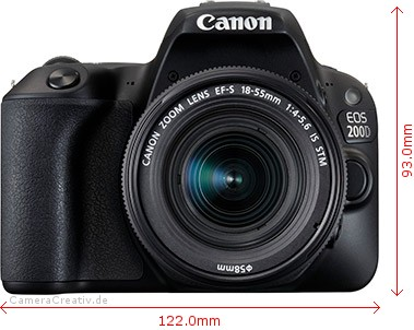 Canon EOS 200D Dimensions (Width / Height)