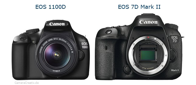 Canon Eos 1100d User Manual Pdf