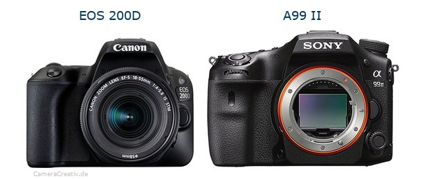 EOS 200D vs A99 II - Side by side
