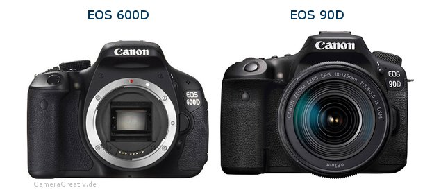 Comparison: Canon EOS 600D vs Canon EOS 250D / SL3 (Rebel