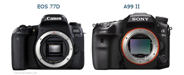 Canon eos 77d oder Sony a99 ii
