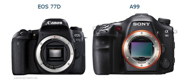 Canon eos 77d oder Sony a99