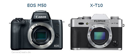 EOS M50 vs X-T10 - Side by side