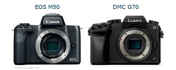 Canon eos m50 vs Panasonic dmc g 70