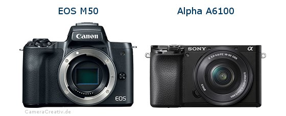 EOS M50 vs Alpha A6100 - Side by side