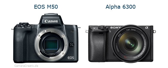 Canon eos m50 vs Sony alpha 6300