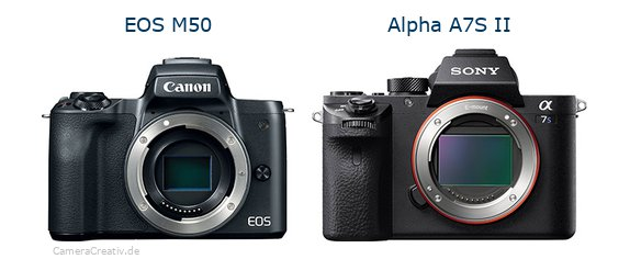 Canon eos m50 vs Sony alpha a7s ii