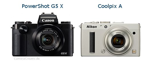 Canon powershot g5 x vs Nikon coolpix a