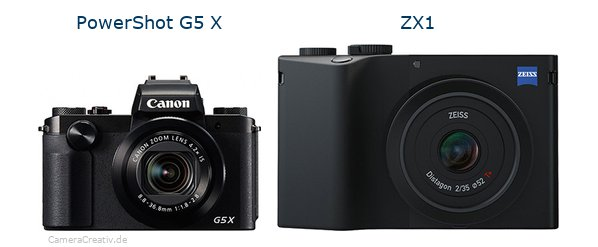 Canon powershot g5 x vs Zeiss zx1