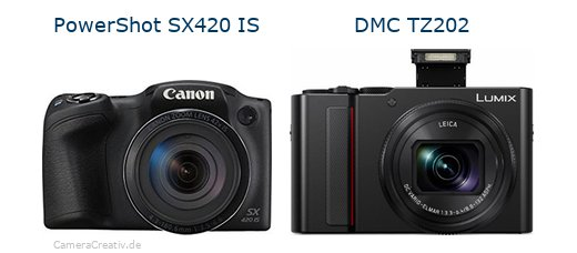 Digitalkamera Vergleich: Canon powershot sx420 is oder Panasonic lumix tz 202