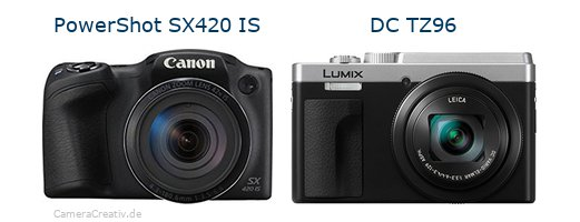 Digitalkamera Vergleich: Canon powershot sx420 is oder Panasonic lumix tz 96