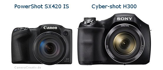 Canon powershot sx420 is oder Sony cyber shot h300