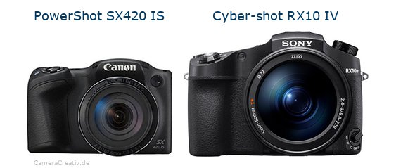 Canon powershot sx420 is vs Sony cyber shot rx10 iv
