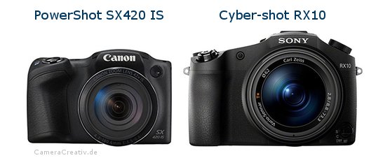 Canon powershot sx420 is oder Sony cyber shot rx10