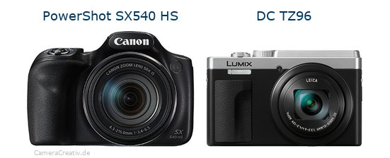 Canon powershot sx540 hs vs Panasonic lumix tz 96