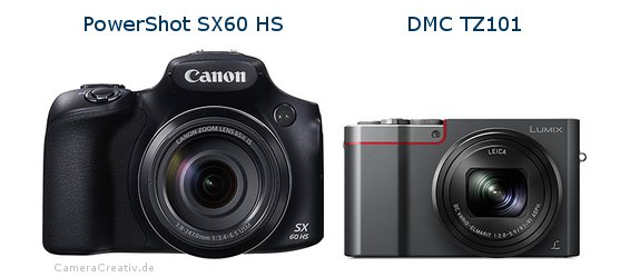 Canon powershot sx60 hs vs Panasonic dmc tz 101