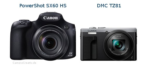 Canon powershot sx60 hs vs Panasonic dmc tz 81