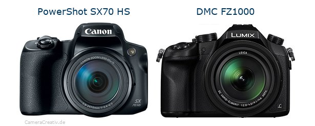 Canon powershot sx70 hs vs Panasonic dmc fz 1000
