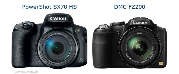 Canon powershot sx70 hs vs Panasonic dmc fz 200