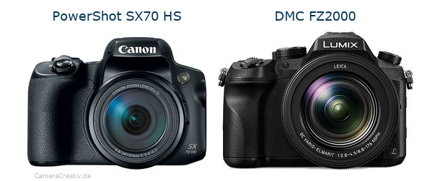 Canon powershot sx70 hs vs Panasonic dmc fz 2000