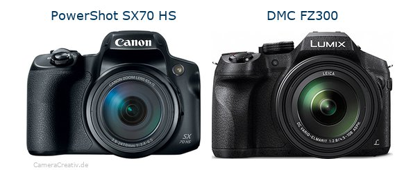 Canon powershot sx70 hs vs Panasonic dmc fz 300