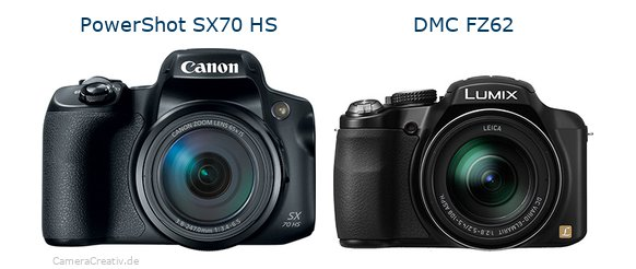 Canon powershot sx70 hs vs Panasonic dmc fz 62