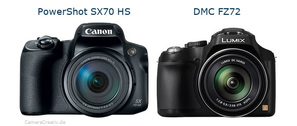 Canon powershot sx70 hs vs Panasonic dmc fz 72