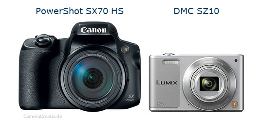 Canon powershot sx70 hs vs Panasonic dmc sz 10
