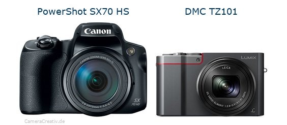 Canon powershot sx70 hs vs Panasonic dmc tz 101