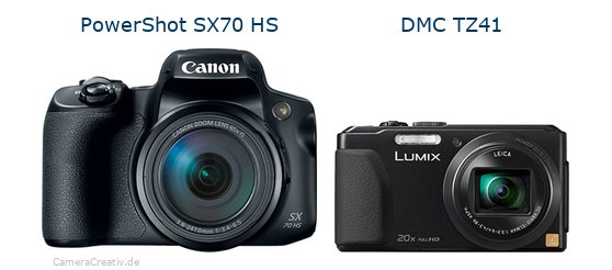 Canon powershot sx70 hs vs Panasonic dmc tz 41