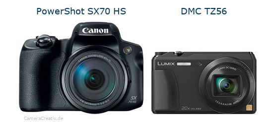 Canon powershot sx70 hs vs Panasonic dmc tz 56