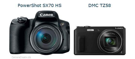 Canon powershot sx70 hs vs Panasonic dmc tz 58