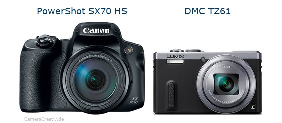 Canon powershot sx70 hs vs Panasonic dmc tz 61