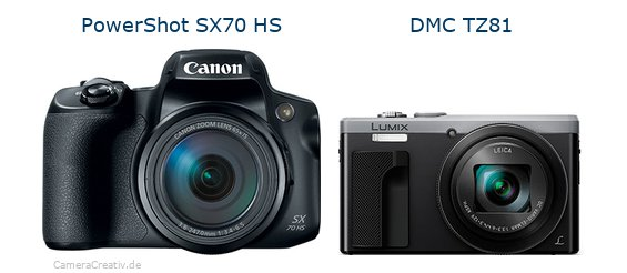 Canon powershot sx70 hs vs Panasonic dmc tz 81