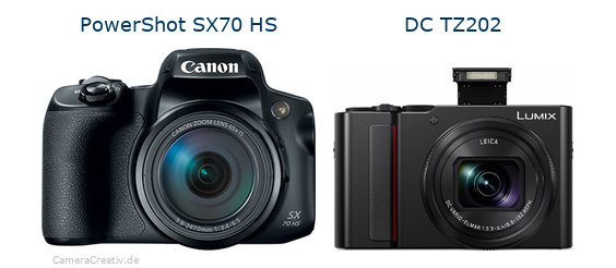 Canon powershot sx70 hs vs Panasonic lumix tz 202