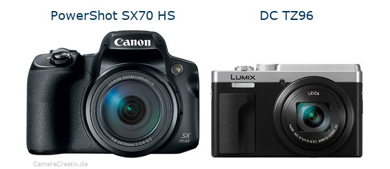 Canon powershot sx70 hs vs Panasonic lumix tz 96