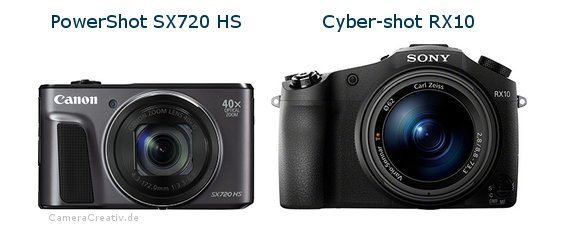 Canon powershot sx720 hs oder Sony cyber shot rx10