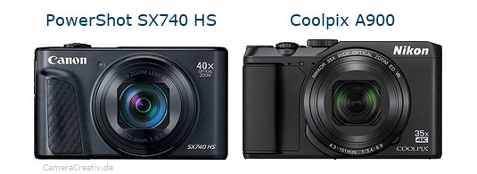 PowerShot SX740 HS vs Coolpix A900 - Side by side