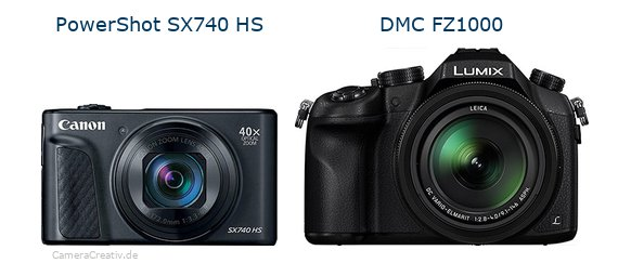 Canon powershot sx740 hs vs Panasonic dmc fz 1000