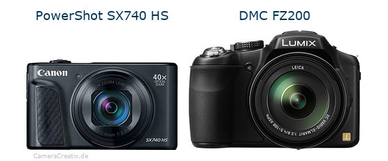 Canon powershot sx740 hs vs Panasonic dmc fz 200