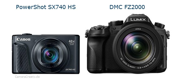 Canon powershot sx740 hs vs Panasonic dmc fz 2000