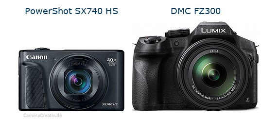 Canon powershot sx740 hs vs Panasonic dmc fz 300