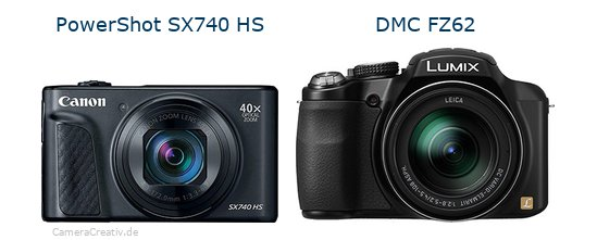 Canon powershot sx740 hs vs Panasonic dmc fz 62