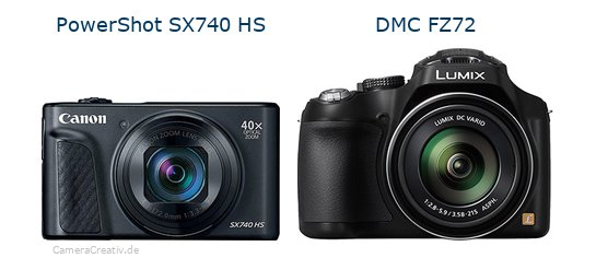 Canon powershot sx740 hs vs Panasonic dmc fz 72
