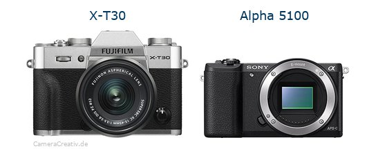 Fujifilm x t30 vs Sony alpha 5100