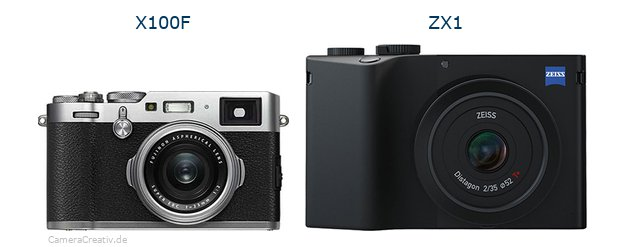 Fujifilm x100f vs Zeiss zx1