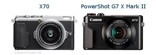 Fujifilm x70 vs Canon powershot g7 x mark ii