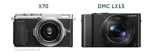 Fujifilm x70 vs Panasonic dmc lx 15