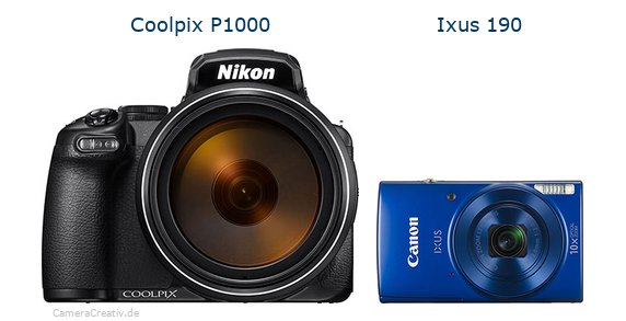 Coolpix P1000 vs Ixus 190 - Side by side